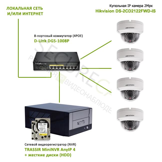 Камера наблюдения во двор