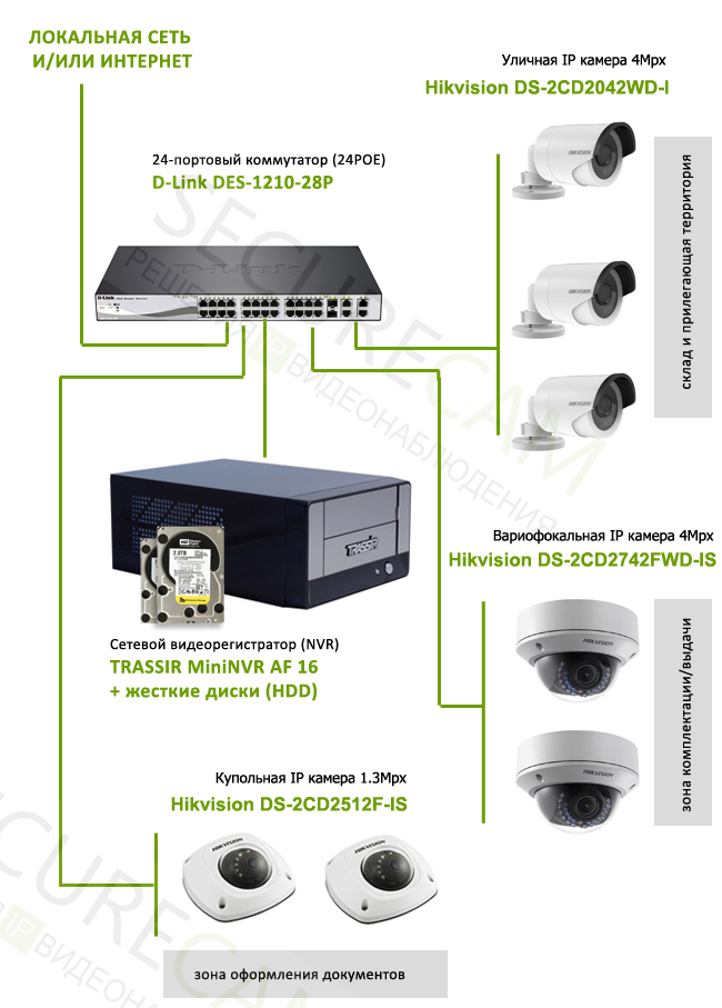 Start Live Demo additionally How To Set Up Hikvisions Ezviz Service also Kit Hdcvi Video Vigilancia 4 Camaras Instalacion Basica furthermore Gree 1 5 Ton Split Gs 18ct Air Conditioner together with 567. on ip cctv
