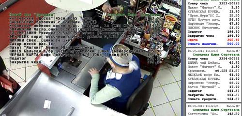 Купольные камеры видеонаблюдения уличные поворотные цены